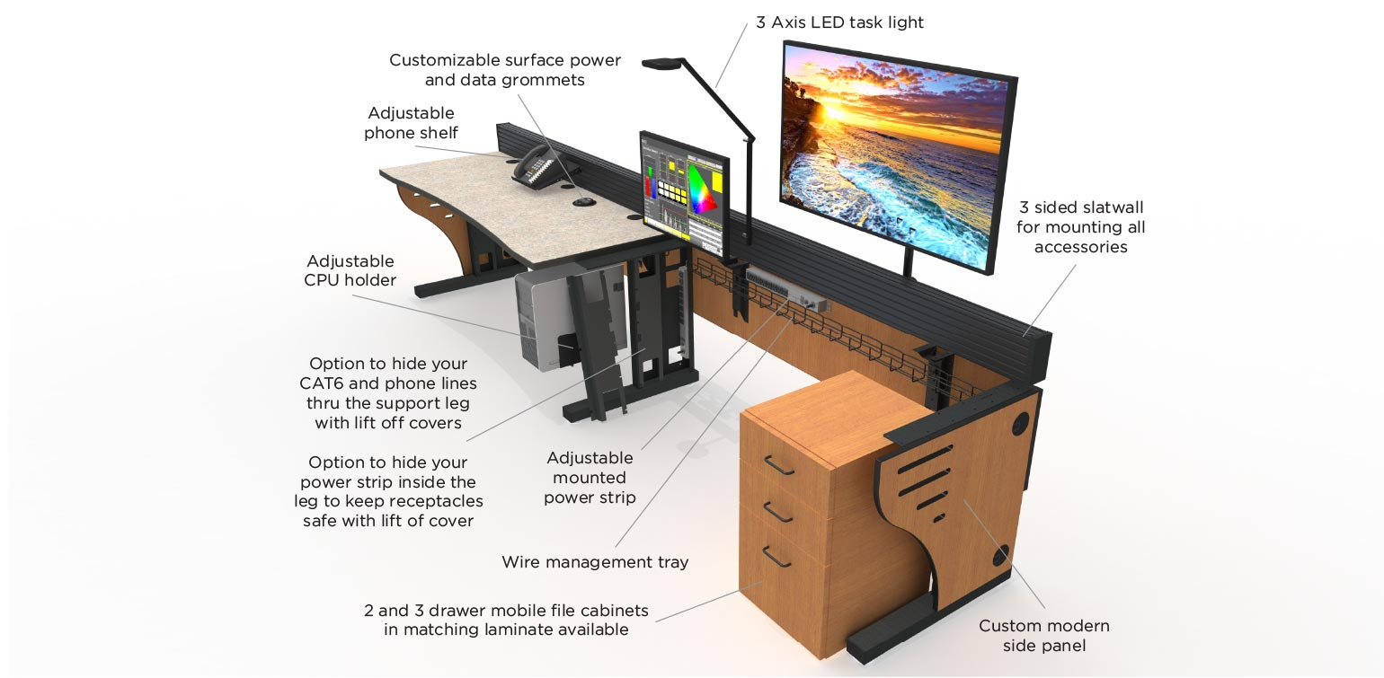 full control console desk with all features explained