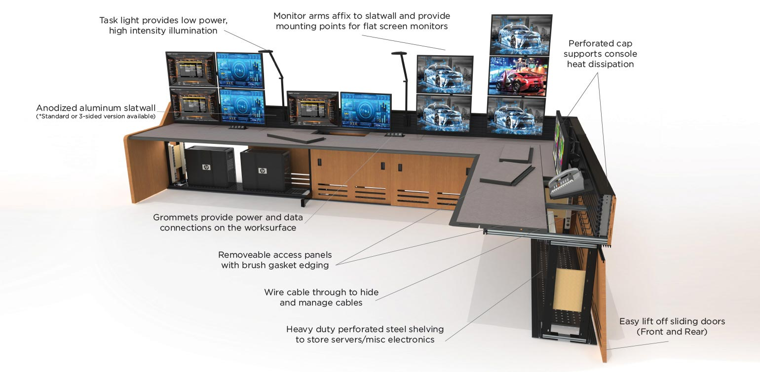 rendering with descriptions of Summit Enterprise control room console